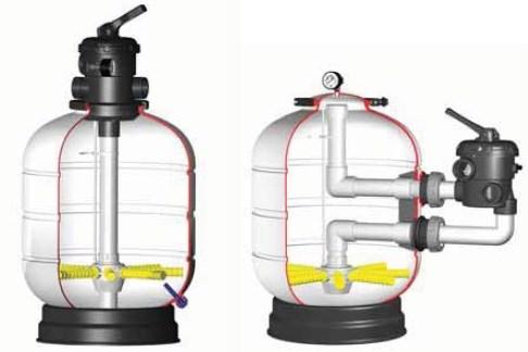 Recambios de filtros de piscina for Filtros de agua para piscinas