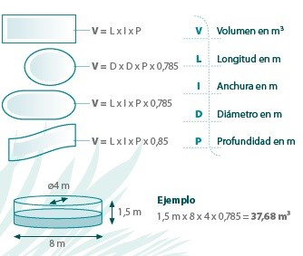 C lculo del volumen de agua electro bombas san vicente for Calcular volumen piscina