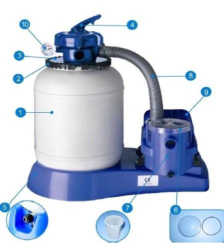 Repuestos de la depuradora de arena ar1300 for Depuradora de arena para piscina