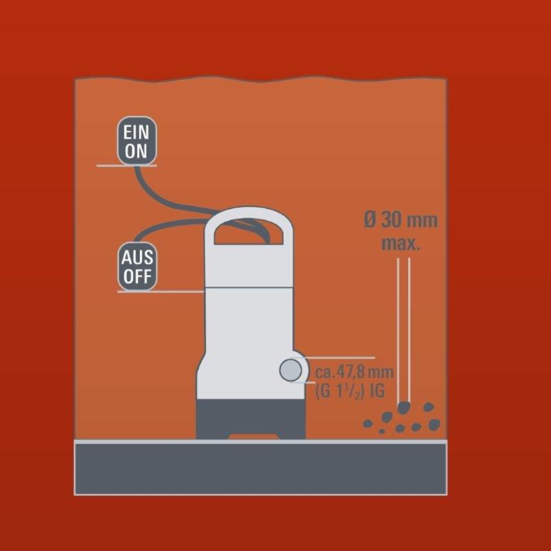 Bomba sumergible einhell de aguas sucias gh dp 3730 - Bombas de agua sucias ...