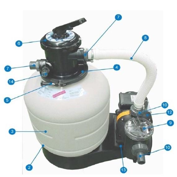 Filtro de arena gre ar715 electro bombas san vicente - Depuradora de arena para piscina desmontable ...
