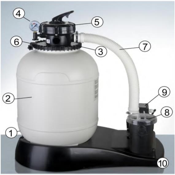 Repuestos de la depuradora de arena gre fa6040 for Depuradora de arena para piscina
